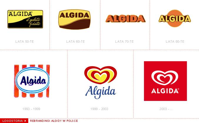 logostorie-logo-rebrandingi-algida-historia