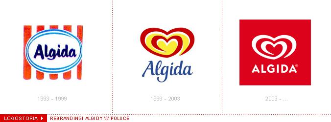 logostorie-rebrandingi-algida-w-polsce