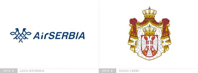 logo-air-serbia-godlo-serbii