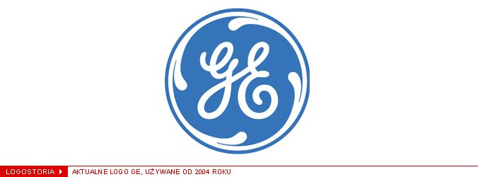 logostorie-logo-ge-2004-aktualne