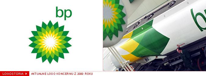 logostorie-logo-aktualne-bp-2000