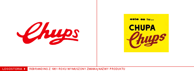 rebranding-chupa-chups-1961