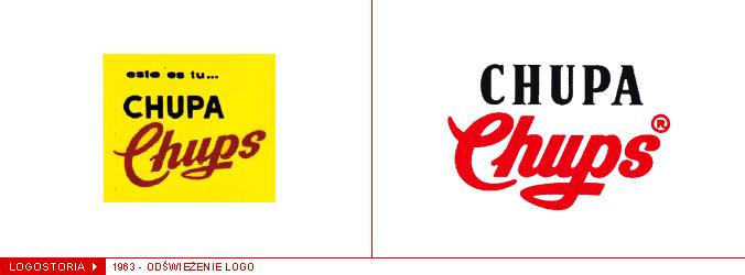 zmiana-logo-chupa-chups-1963