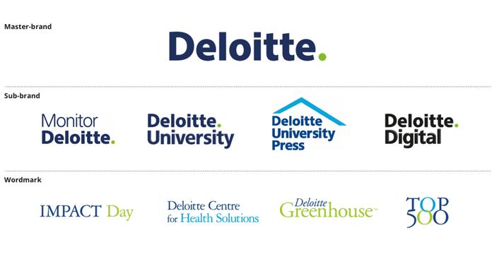 Dotychczasowe znaki Deloitte
