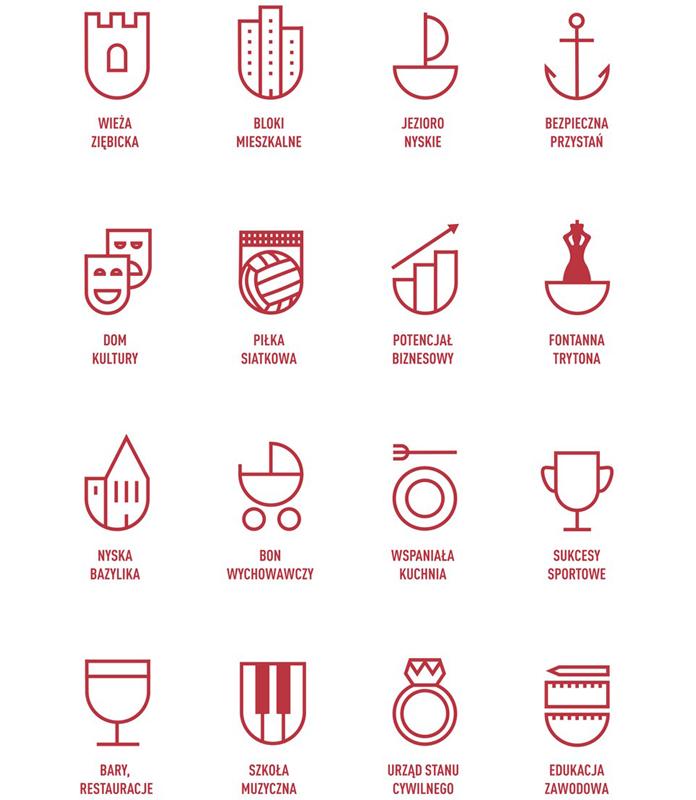 Piktogramy - identyfikacja wizualna Nysy