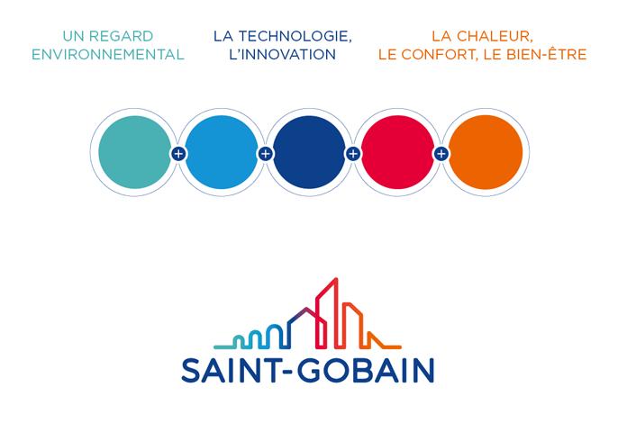 Kolorystyka nowego logo Saint-Gobain
