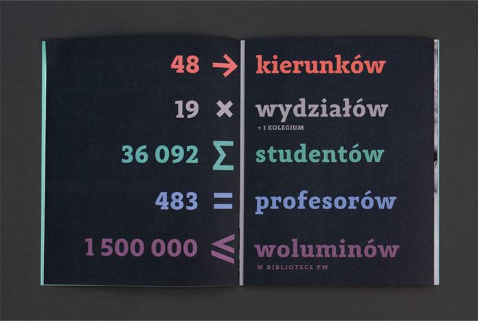 Graficzne informacje o Politechnice Warszawskiej