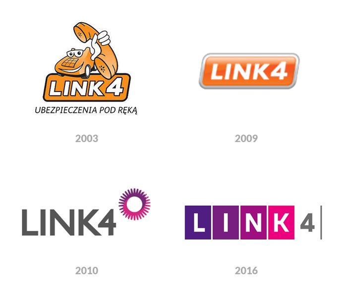 Ewolucja logo Link4