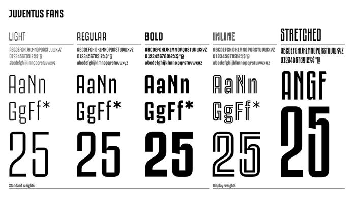 Typografia identyfikacji