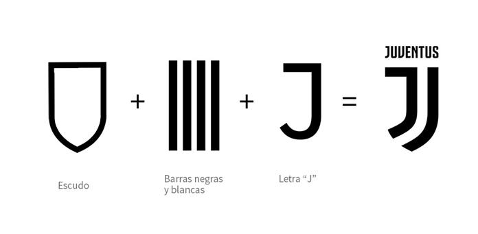 Symbolika nowego znaku Juve
