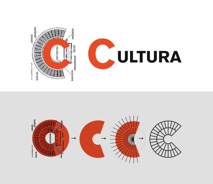Symbolika nowego logo Institut Valencia de Cultura