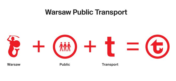 Geneza nowego logo WTP