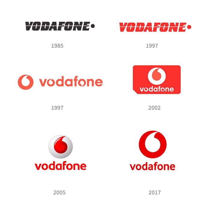 Ewolucja logo Vodafone
