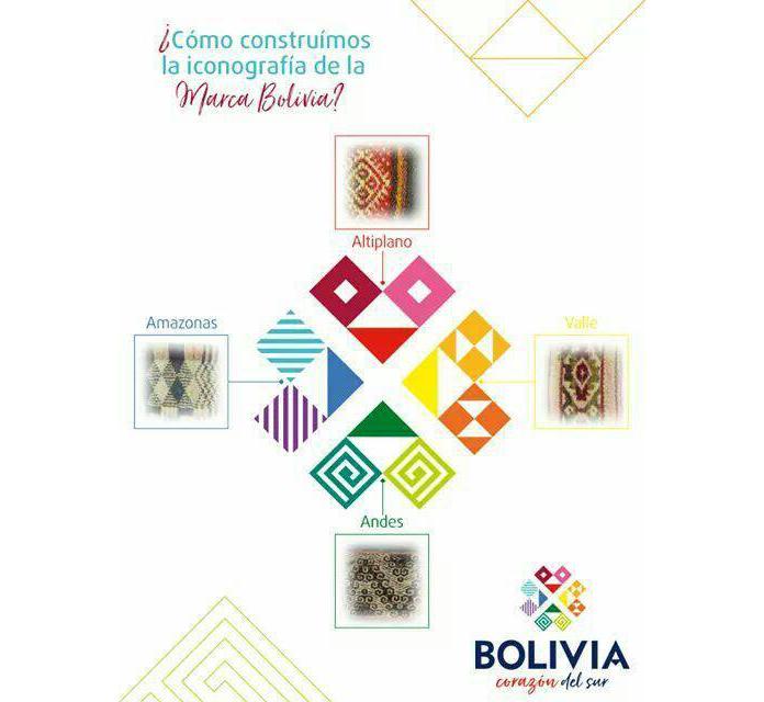 Symbolika nowego logo Boliwii