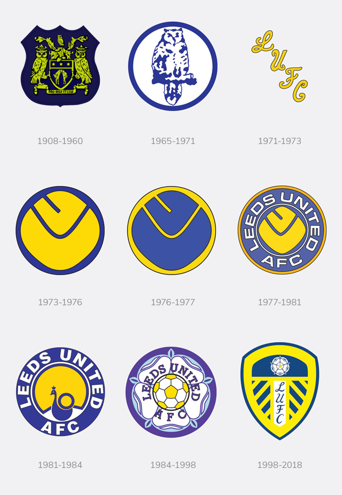 Ewolucja herbu Leeds United na przestrzeni lat