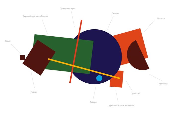 Symbolika terytorialna sygnetu