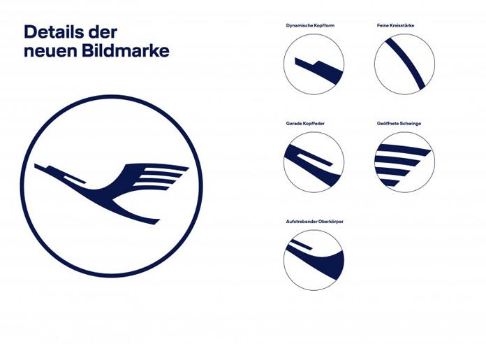 Nowe logo Lufthansy - elementy