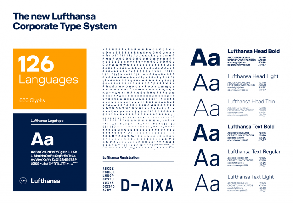 Typografia nowej identyfikacji