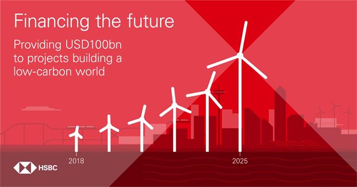 Grafika z nowym logo HSBC