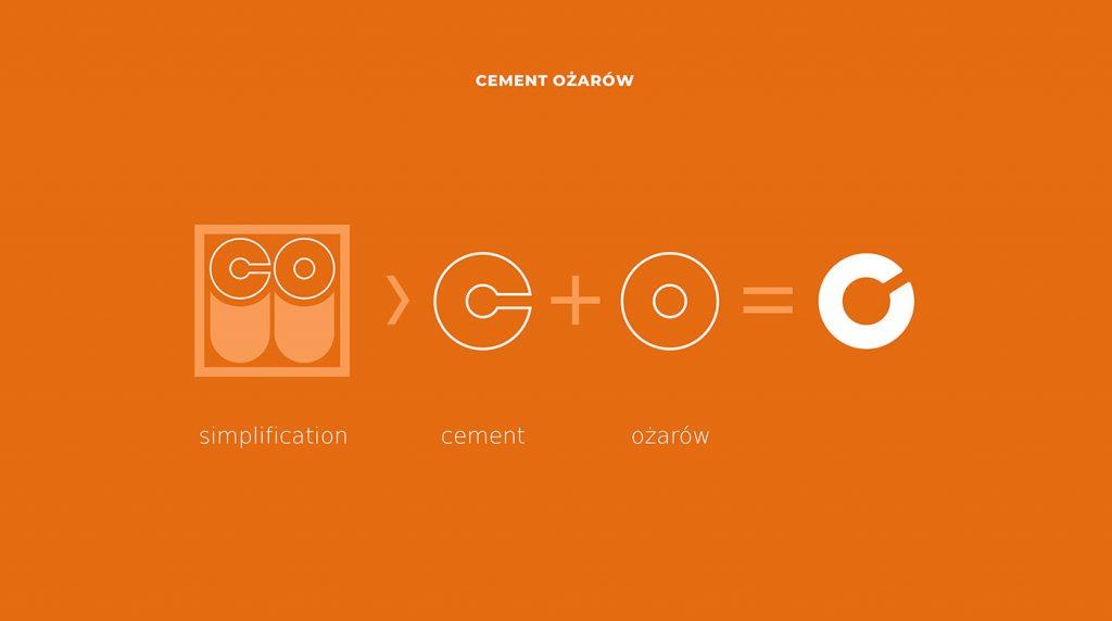 Symbolika nowego logo Cement Ożarów