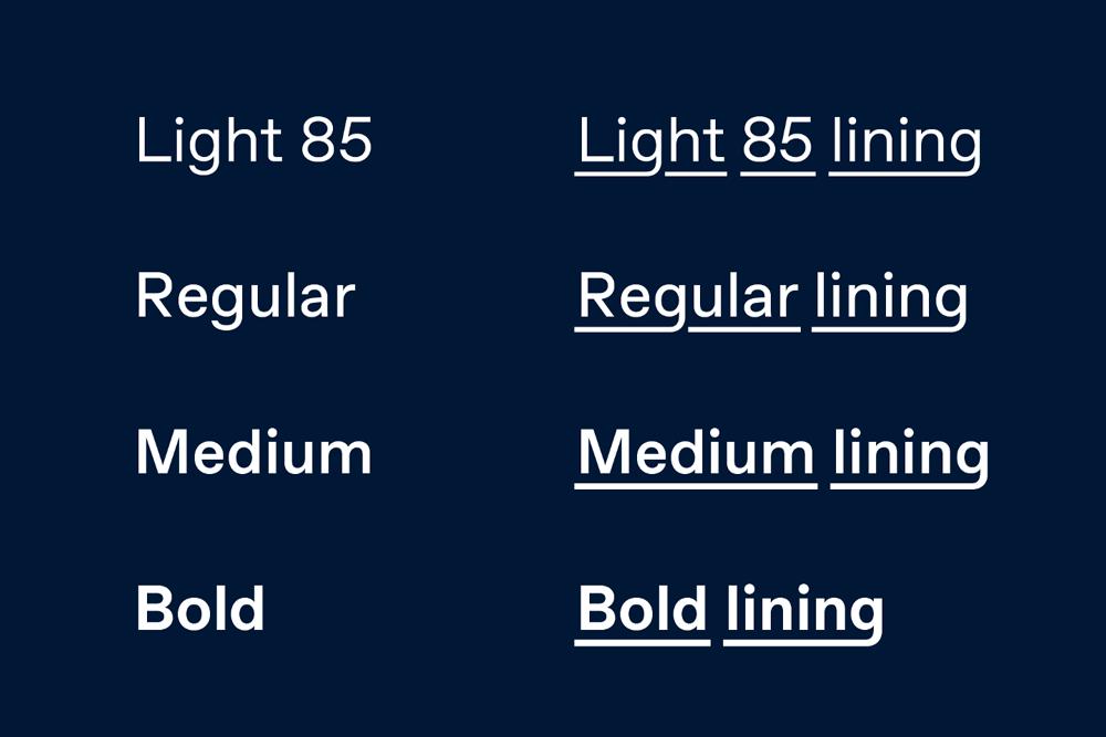 Prezentacja nowego fontu tumblr