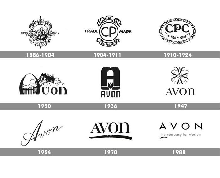Ewolucja logo Avon