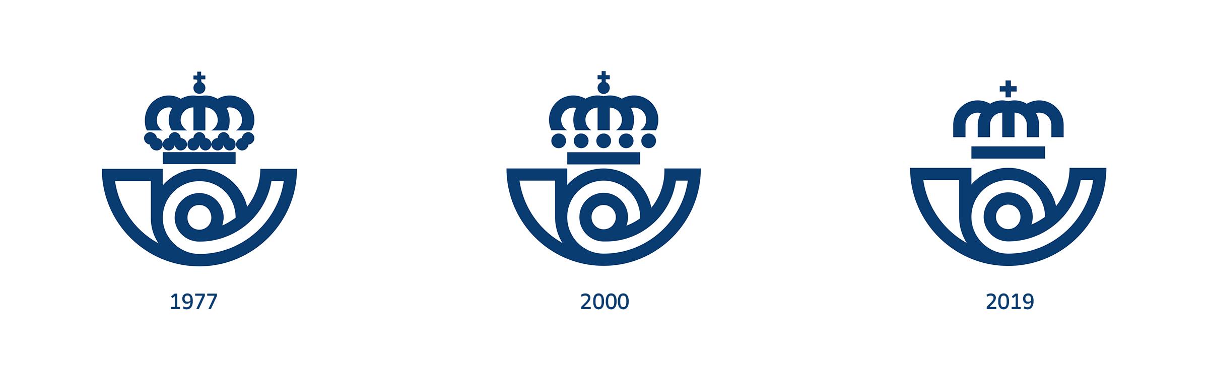 Ewolucja logo Correos od 1977